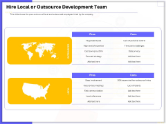 Developing Deploying Android Applications Hire Local Or Outsource Development Team Graphics PDF