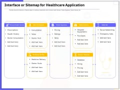 Developing Deploying Android Applications Interface Or Sitemap For Healthcare Application Graphics PDF