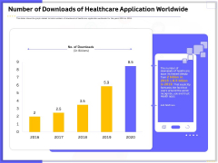 Developing Deploying Android Applications Number Of Downloads Of Healthcare Application Worldwide Icons PDF