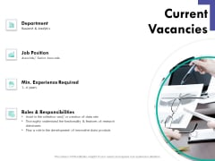Developing Employee Competency Current Vacancies Ppt Ideas Guidelines PDF