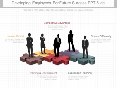 Developing Employees For Future Success Ppt Slide