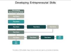 Developing Entrepreneurial Skills Ppt PowerPoint Presentation Infographic Template Designs Download