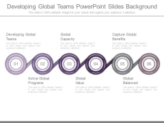 Developing Global Teams Powerpoint Slides Background