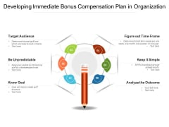 Developing Immediate Bonus Compensation Plan In Organization Ppt PowerPoint Presentation Model Picture PDF