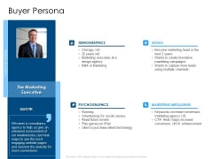 Developing Implementing Organization Marketing Promotional Strategies Buyer Persona Guidelines PDF