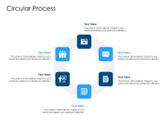 Developing Implementing Organization Marketing Promotional Strategies Circular Process Introduction PDF