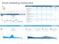 Developing Implementing Organization Marketing Promotional Strategies Email Marketing Dashboard Infographics PDF