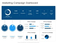 Developing Implementing Organization Marketing Promotional Strategies Marketing Campaign Dashboard Icons PDF