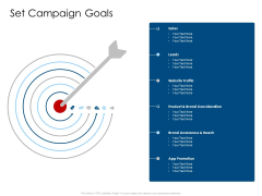 Developing Implementing Organization Marketing Promotional Strategies Set Campaign Goals Guidelines PDF