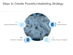 Developing Implementing Organization Marketing Promotional Strategies Steps To Create Powerful Marketing Strategy Download PDF