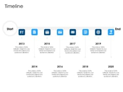 Developing Implementing Organization Marketing Promotional Strategies Timeline Background PDF