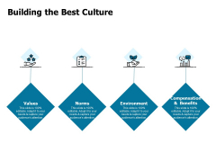 Developing Implementing Strategic HRM Plans Building The Best Culture Ppt Summary Elements PDF