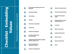 Developing Implementing Strategic HRM Plans Checklist Embedding Values Ppt Pictures Styles PDF