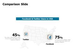 Developing Implementing Strategic HRM Plans Comparison Slide Ppt Infographics Smartart PDF