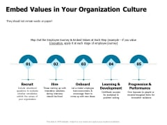 Developing Implementing Strategic HRM Plans Embed Values In Your Organization Culture Ppt Styles Display PDF