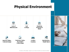 Developing Implementing Strategic HRM Plans Physical Environment Ppt Slides Background Designs PDF
