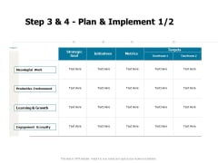 Developing Implementing Strategic HRM Plans Step 3 And 4 Plan And Implement Initiatives Ppt Infographics Clipart Images PDF