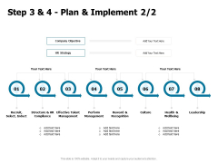 Developing Implementing Strategic HRM Plans Step 3 And 4 Plan And Implement Ppt Icon Display PDF