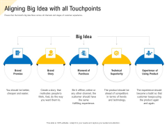 Developing Market Positioning Strategy Aligning Big Idea With All Touchpoints Introduction PDF