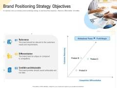 Developing Market Positioning Strategy Brand Positioning Strategy Objectives Mockup PDF