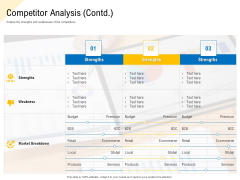 Developing Market Positioning Strategy Competitor Analysis Contd Designs PDF
