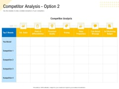 Developing Market Positioning Strategy Competitor Analysis Founded Portrait PDF