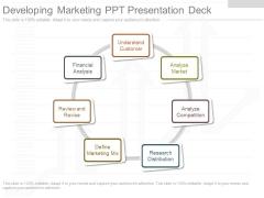 Developing Marketing Ppt Presentation Deck