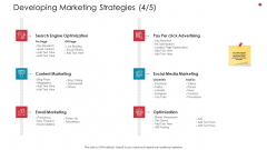 Developing Marketing Strategies Infographics Business Analysis Method Ppt Show Vector PDF