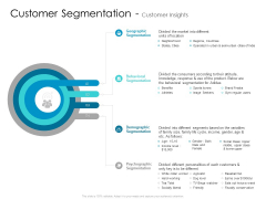 Developing New Sales And Marketing Strategic Approach Customer Segmentation And Customer Insights Rules