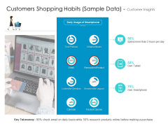 Developing New Sales And Marketing Strategic Approach Customers Shopping Habits Sample Data And Customer Insights Background