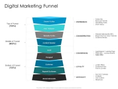 Developing New Sales And Marketing Strategic Approach Digital Marketing Funnel Ppt PowerPoint Presentation Outline Files PDF
