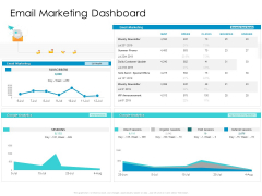 Developing New Sales And Marketing Strategic Approach Email Marketing Dashboard Summary
