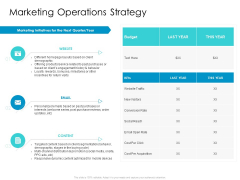 Developing New Sales And Marketing Strategic Approach Marketing Operations Strategy Ppt PowerPoint Presentation Layouts Graphics Example PDF