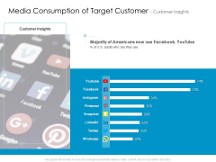Developing New Sales And Marketing Strategic Approach Media Consumption Of Target Customer And Customer Insights Professional