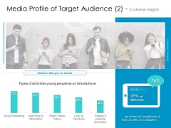 Developing New Sales And Marketing Strategic Approach Media Profile Of Target Audience 2 And Customer Insights Professional