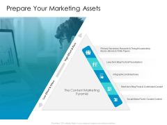 Developing New Sales And Marketing Strategic Approach Prepare Your Marketing Assets Ppt PowerPoint Presentation Ideas Graphics Pictures PDF