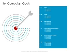 Developing New Sales And Marketing Strategic Approach Set Campaign Goals Ppt PowerPoint Presentation Slides Styles PDF