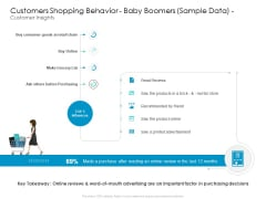 Developing New Sales And Marketing Strategic Customers Shopping Behavior And Baby Boomers Sample Data And Customer Insights Icons