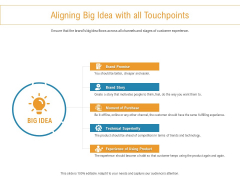 Developing New Trade Name Idea Aligning Big Idea With All Touchpoints Ppt Summary Slide PDF