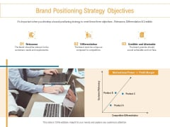 Developing New Trade Name Idea Brand Positioning Strategy Objectives Ppt Icon Brochure PDF