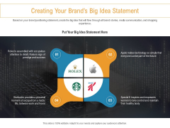 Developing New Trade Name Idea Creating Your Brands Big Idea Statement Ppt Infographic Template Graphics Template PDF