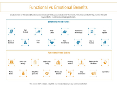 Developing New Trade Name Idea Functional Vs Emotional Benefits Ppt Infographic Template File Formats PDF