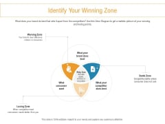 Developing New Trade Name Idea Identify Your Winning Zone Ppt Show Designs PDF