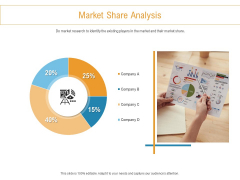 Developing New Trade Name Idea Market Share Analysis Ppt Styles Model PDF