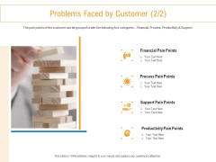 Developing New Trade Name Idea Problems Faced By Customer Financial Ppt Icon Mockup PDF