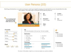 Developing New Trade Name Idea User Persona Location Ppt Inspiration Display PDF