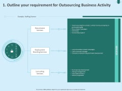 Developing Organization Partner Strategy 1 Outline Your Requirement For Outsourcing Business Activity Pictures