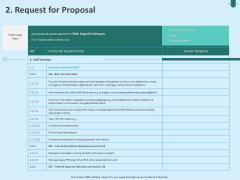 Developing Organization Partner Strategy 2 Request For Proposal Ppt PowerPoint Presentation Outline Slide PDF