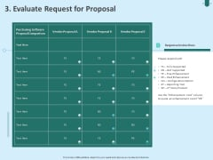 Developing Organization Partner Strategy 3 Evaluate Request For Proposal Ppt PowerPoint Presentation Introduction PDF