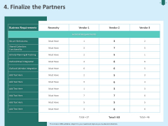 Developing Organization Partner Strategy 4 Finalize The Partners Ppt PowerPoint Presentation Portfolio Example PDF